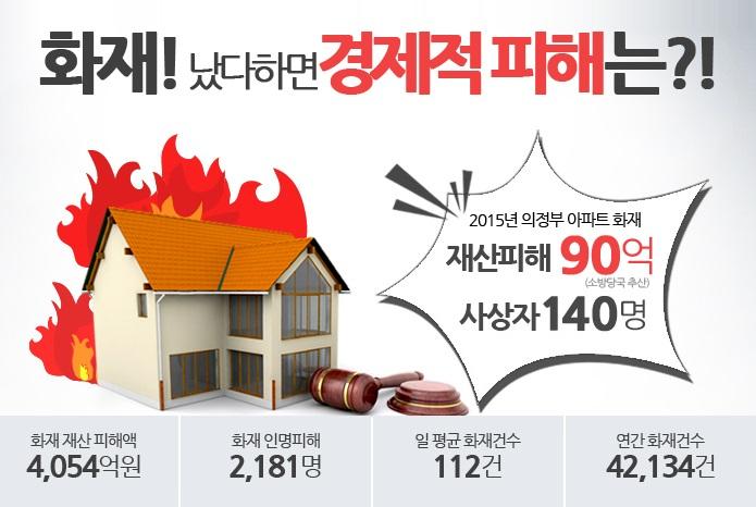 일반보험_주택화재.jpg
