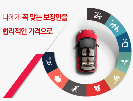 자동차보험003.png